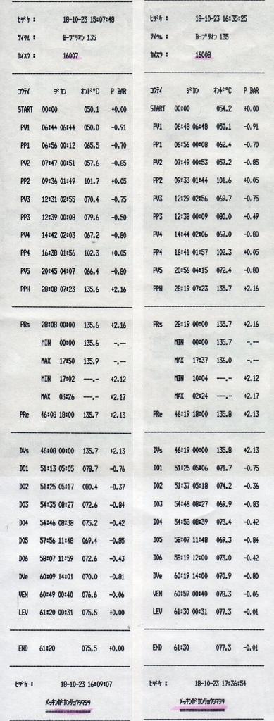 f:id:tokyo-microscope:20181024132216j:plain