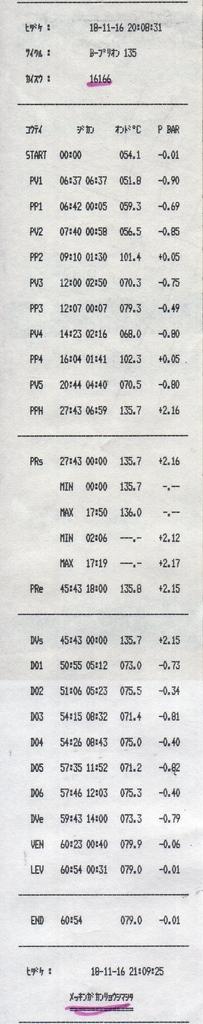 f:id:tokyo-microscope:20181117092910j:plain