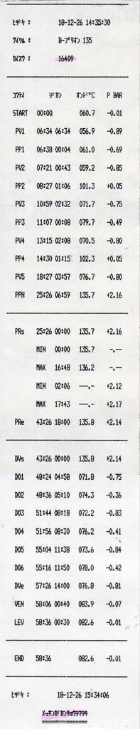 f:id:tokyo-microscope:20181227115403j:plain