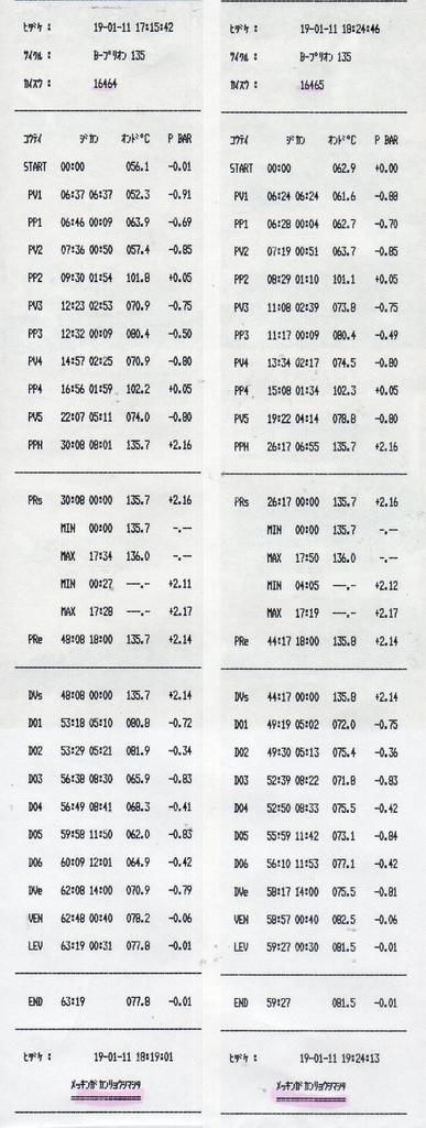 f:id:tokyo-microscope:20190112094957j:plain