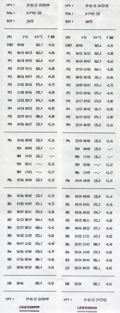 f:id:tokyo-microscope:20190112174229j:plain