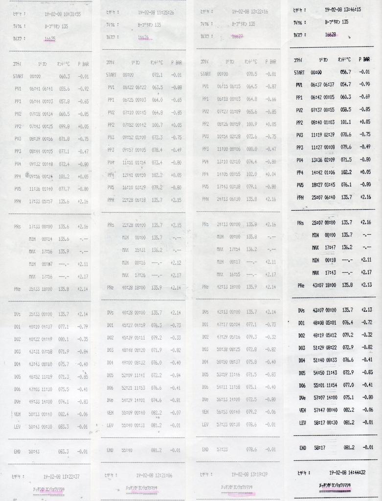 f:id:tokyo-microscope:20190208183011j:plain