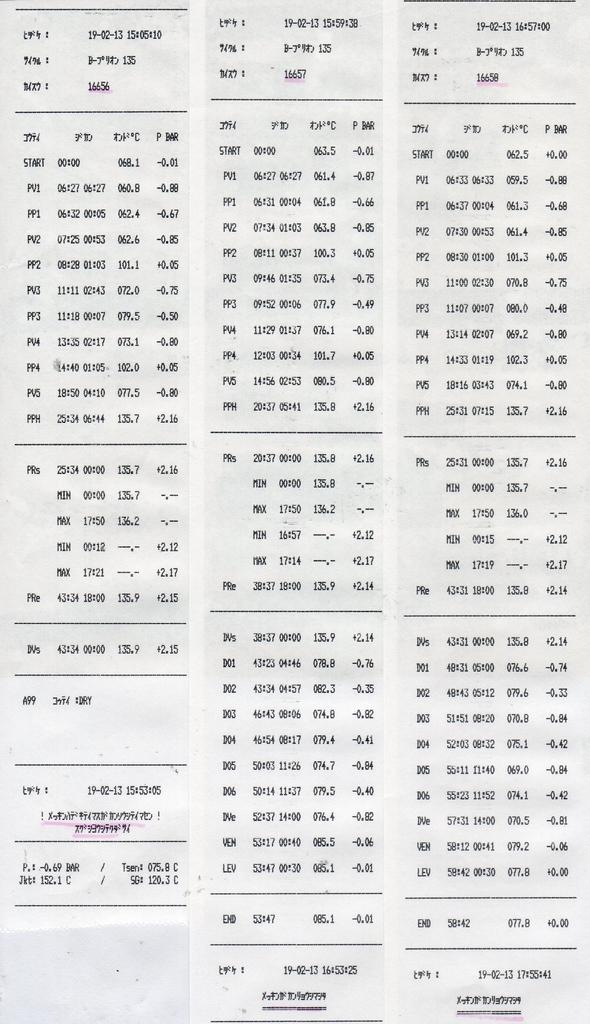 f:id:tokyo-microscope:20190214130531j:plain
