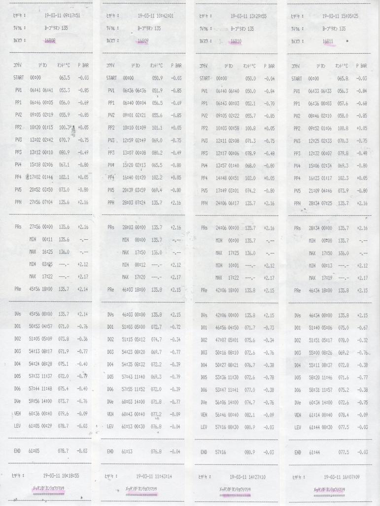 f:id:tokyo-microscope:20190311162741j:plain