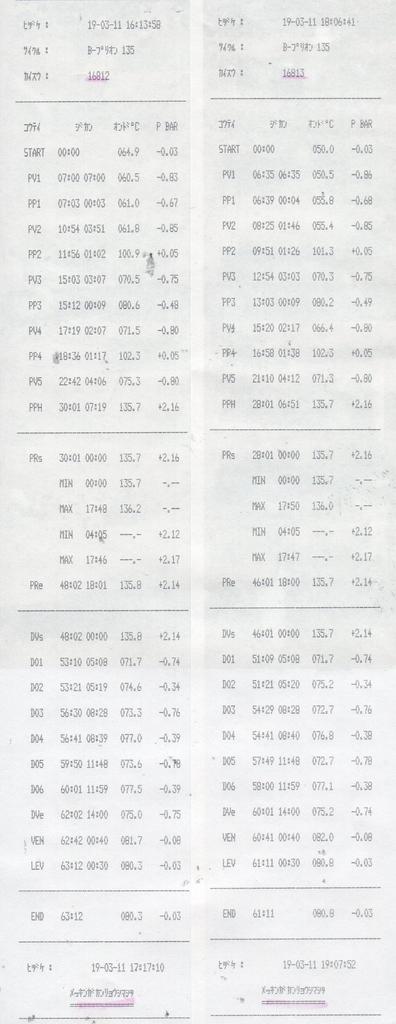 f:id:tokyo-microscope:20190312094843j:plain