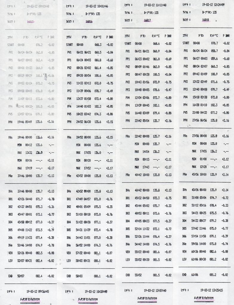 f:id:tokyo-microscope:20190312133049j:plain