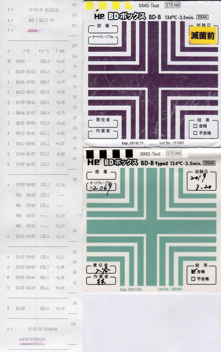 f:id:tokyo-microscope:20190320105851j:plain