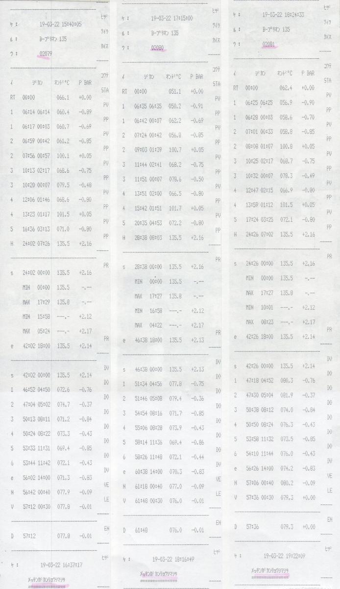f:id:tokyo-microscope:20190323100317j:plain