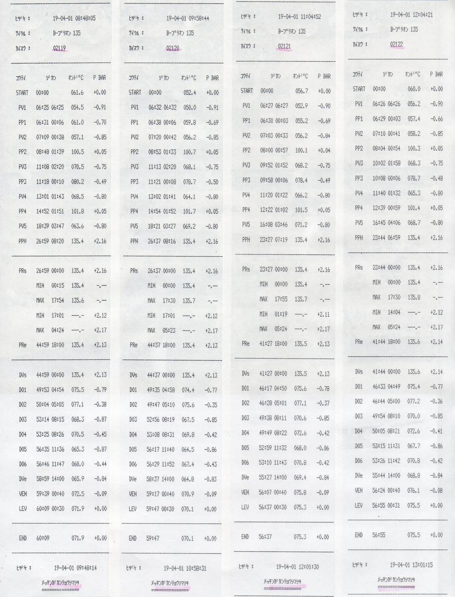 f:id:tokyo-microscope:20190401152520j:plain