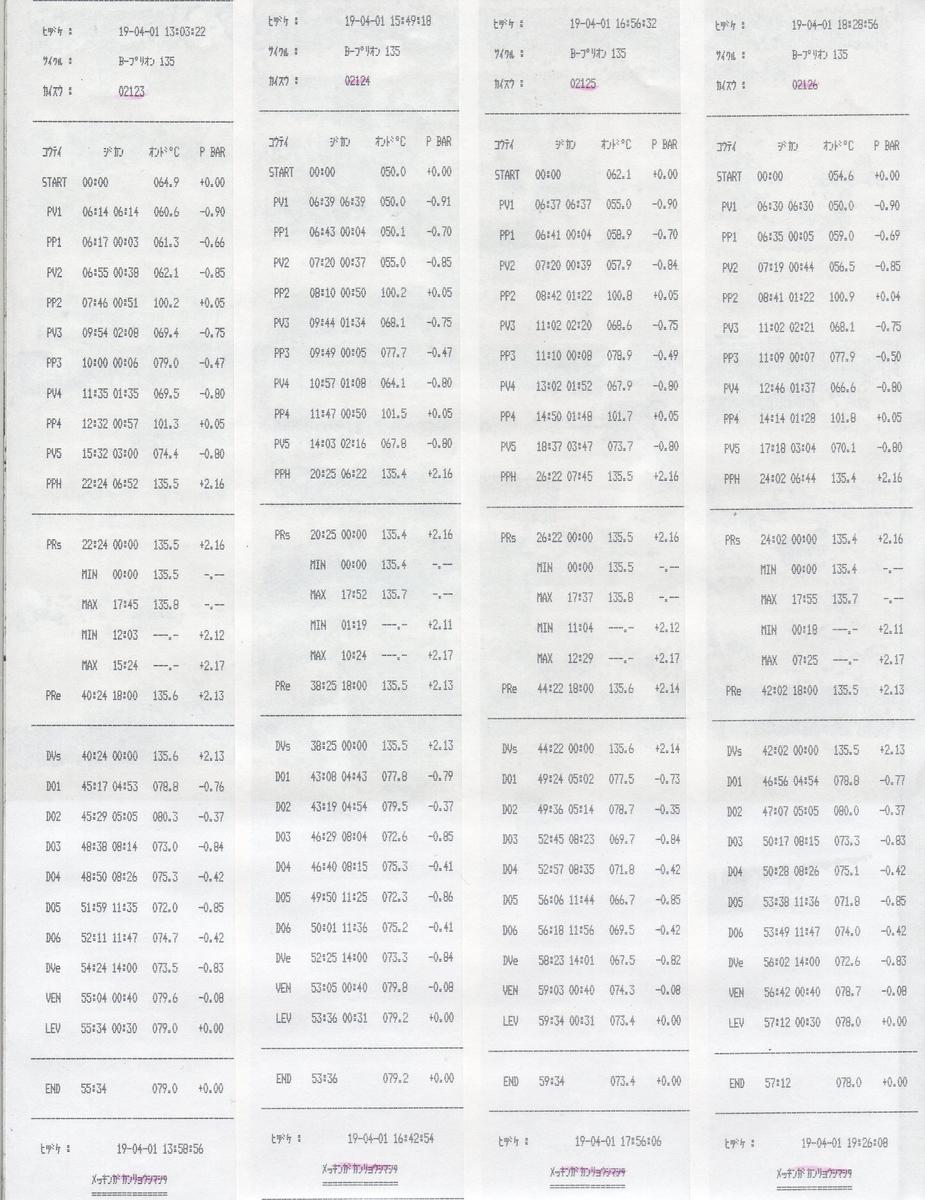 f:id:tokyo-microscope:20190402092633j:plain