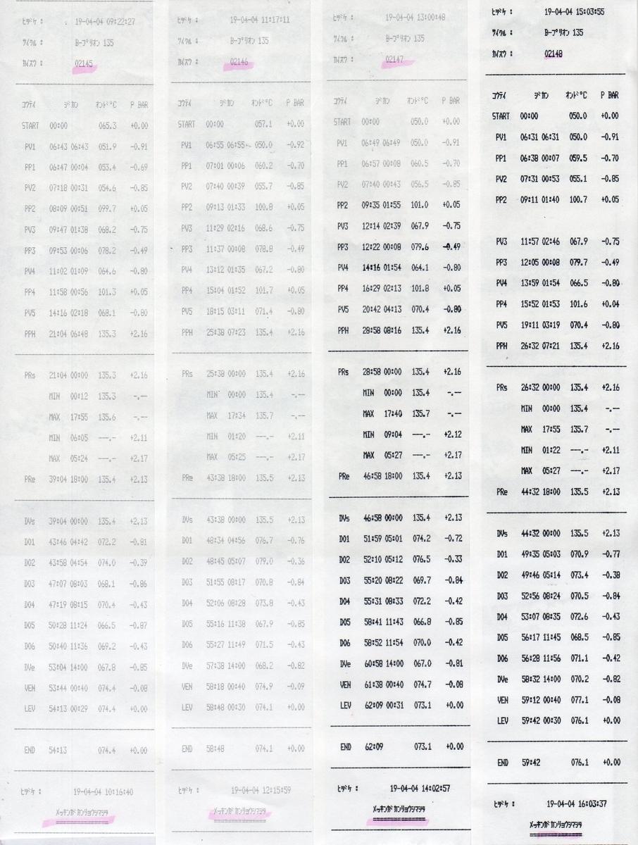 f:id:tokyo-microscope:20190405114623j:plain