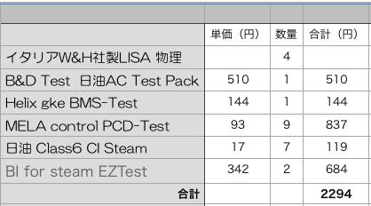 滅菌関連消耗品費用 BI CI HERIX BD