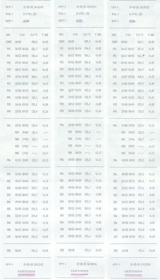 物理的インジケータ EN13060 クラスB  W&H LISA