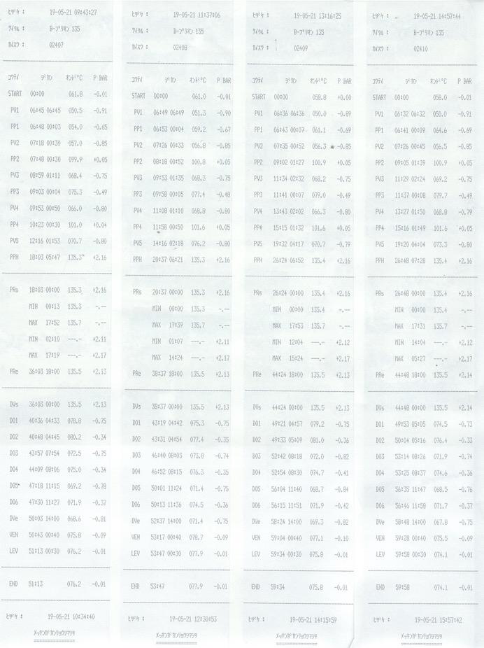 EN13060 クラスB  イタリアW&H社製LISA 物理的インジケータ