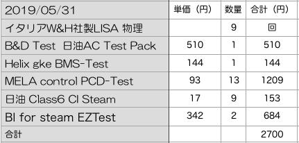 【滅菌保証稼働経費】BI CI PCD