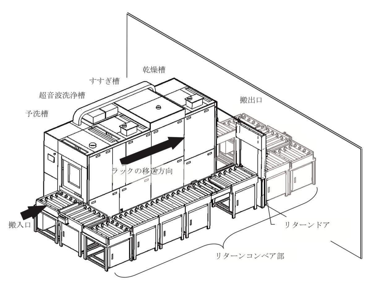 連続多槽式超音波洗浄装置