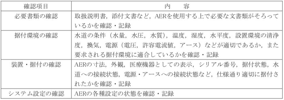 AER IQ 確認項目
