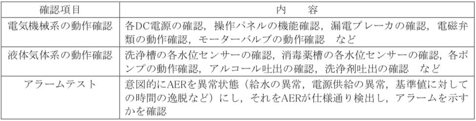 AERのOQ 確認項目例