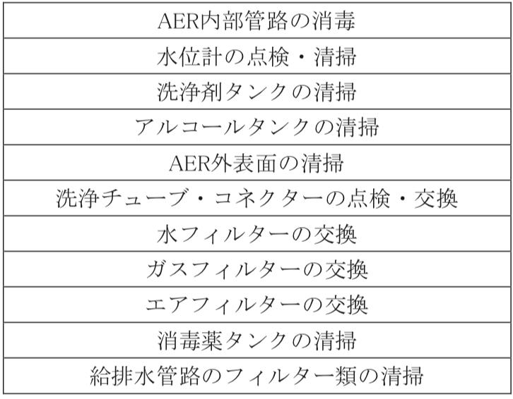 AER 日常 点検項目例