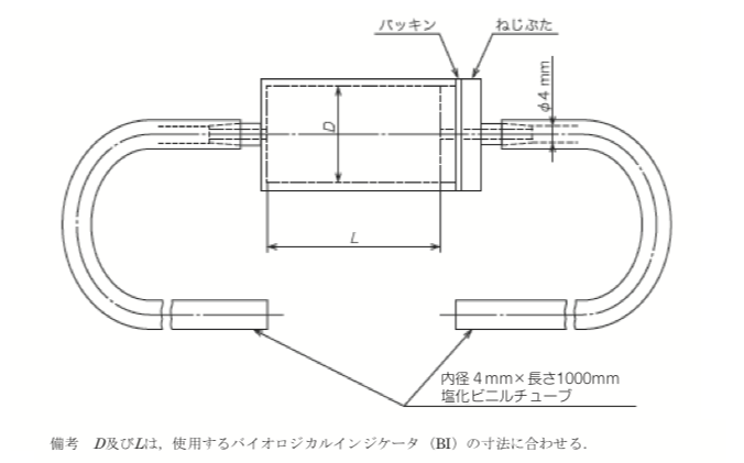 EOG滅菌器 滅菌性能試験用PCD (JIS T 7323:2005)