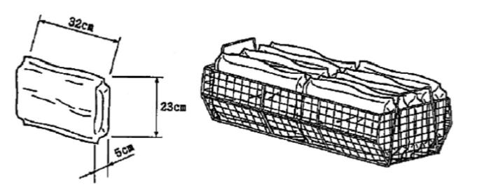 滅菌バッグの積載法