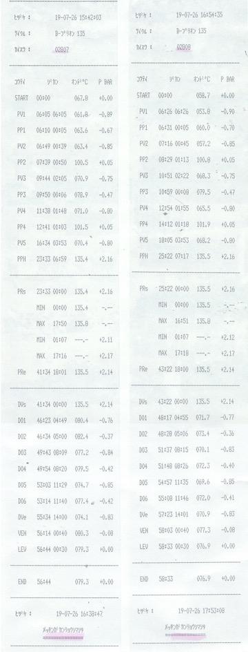 f:id:tokyo-microscope:20190726181838j:plain