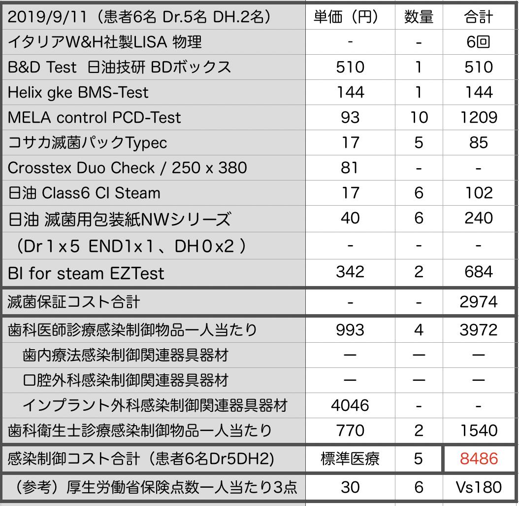 f:id:tokyo-microscope:20190913043129p:plain