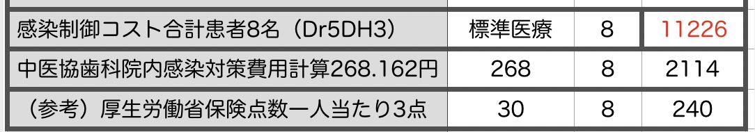 f:id:tokyo-microscope:20191107064322p:plain