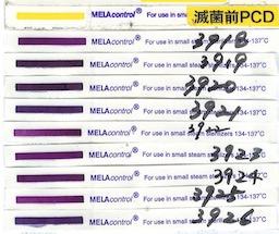 MELAcontrol PCD-Testset 結果