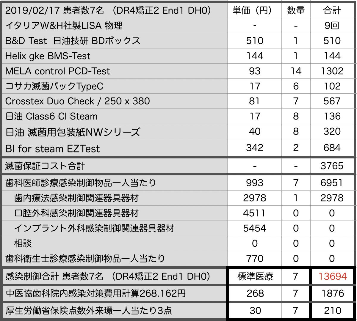 f:id:tokyo-microscope:20200226050931p:plain