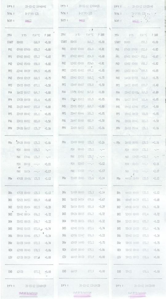 f:id:tokyo-microscope:20200313093932j:plain