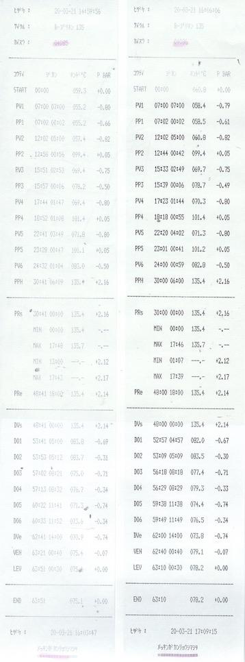 f:id:tokyo-microscope:20200323131949j:plain