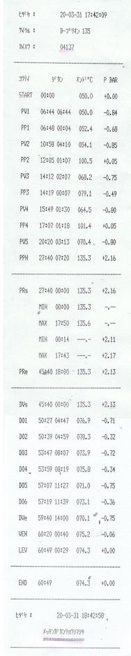 f:id:tokyo-microscope:20200401092143j:plain