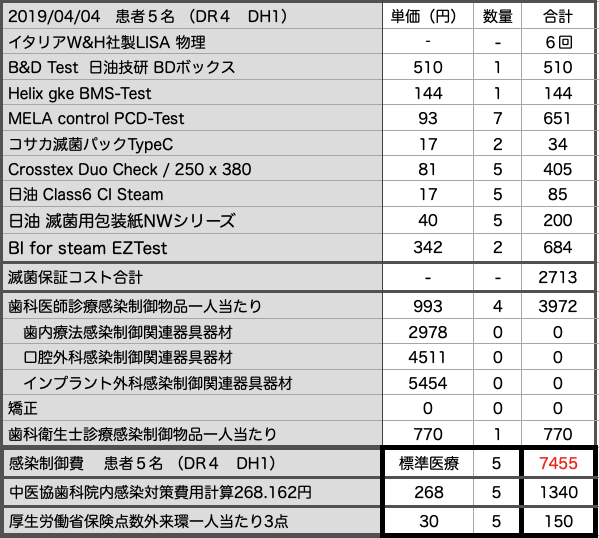 f:id:tokyo-microscope:20200409154242p:plain