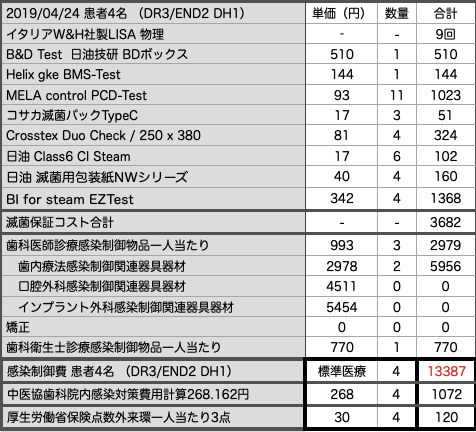 f:id:tokyo-microscope:20200425111959p:plain