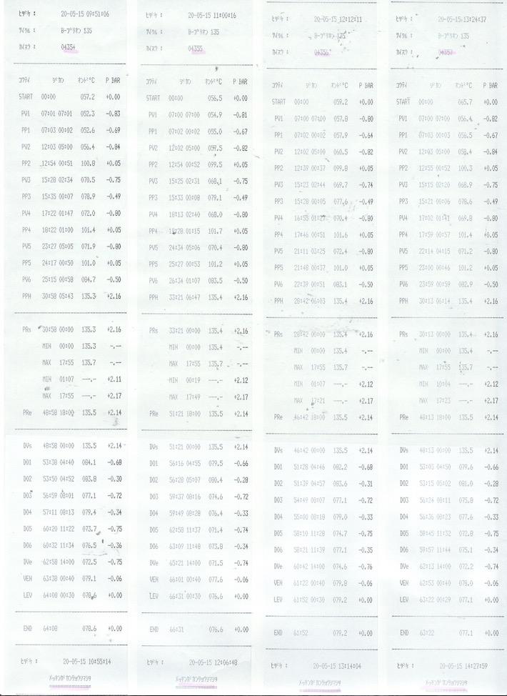 f:id:tokyo-microscope:20200515150616j:plain