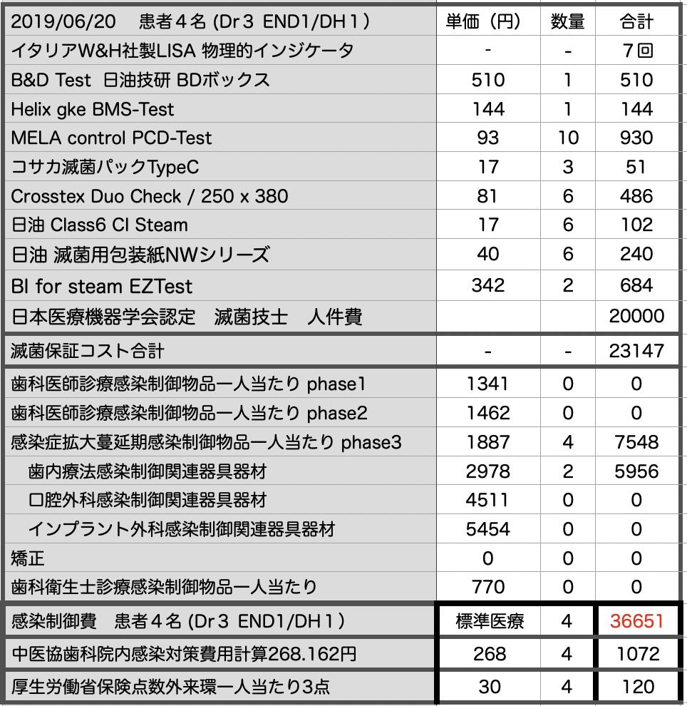 f:id:tokyo-microscope:20200621105440p:plain