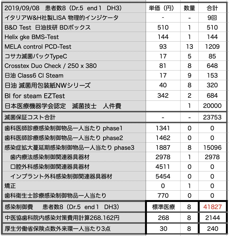 f:id:tokyo-microscope:20200909180107p:plain
