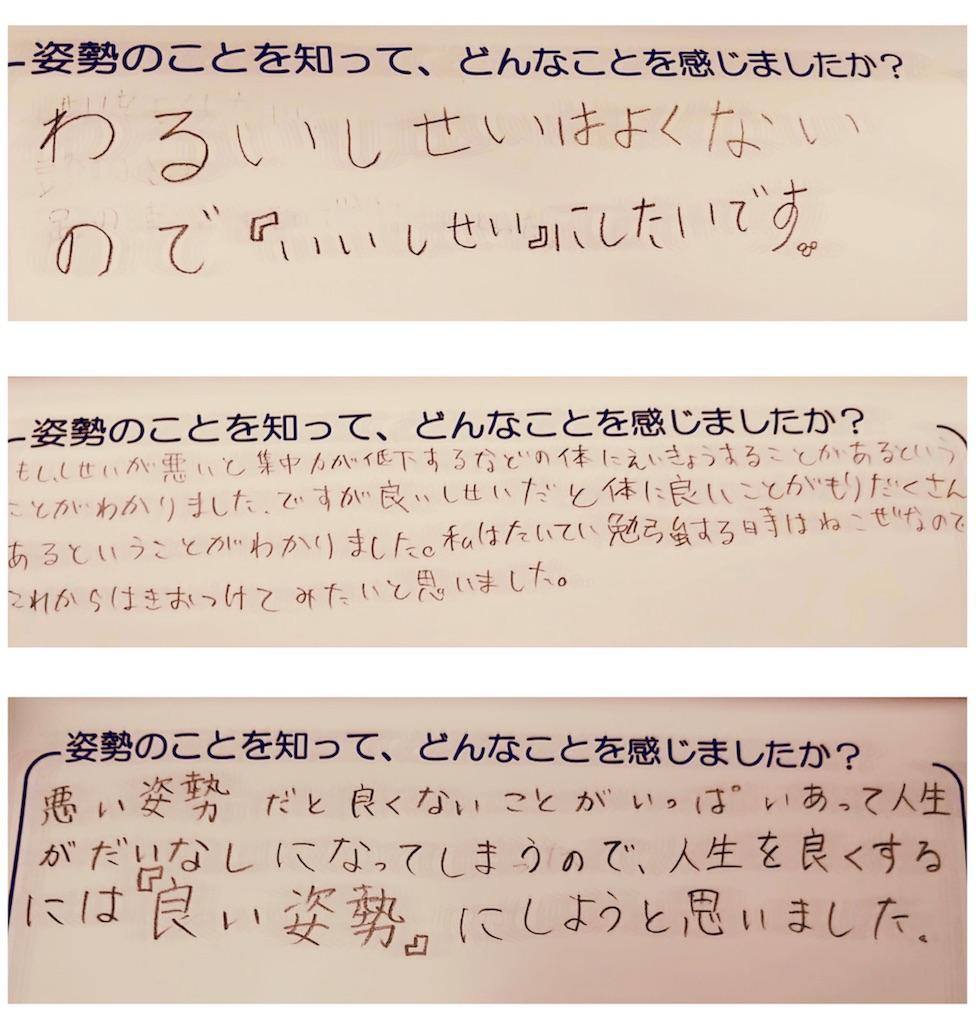 f:id:tokyo-shisei:20180723195817j:image
