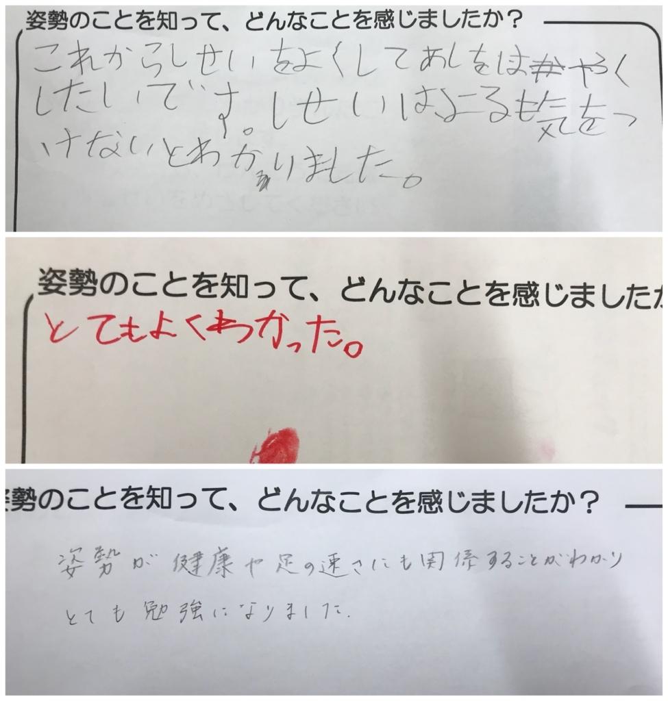 f:id:tokyo-shisei:20180726213017j:plain