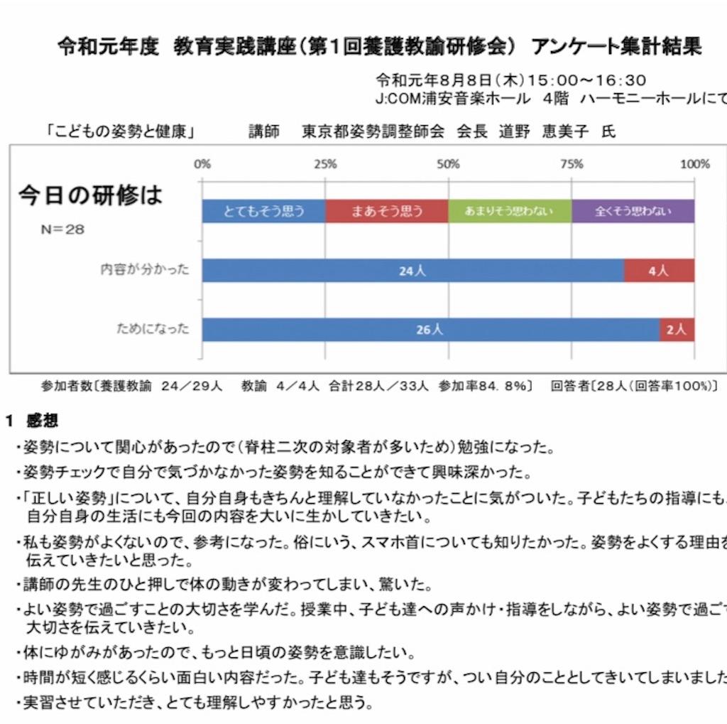 f:id:tokyo-shisei:20190823003411j:image
