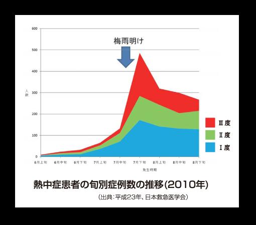 f:id:tokyo-shisei:20200610090558p:plain
