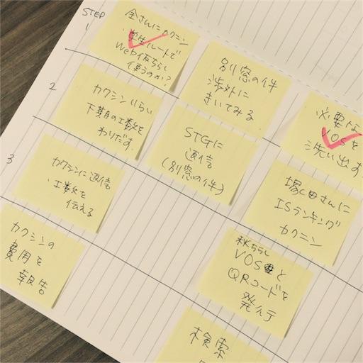 f:id:tokyo100k:20160815215638j:image