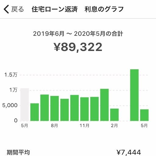f:id:tokyo29kako:20200516175828j:plain