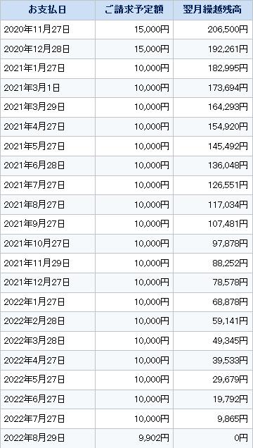 f:id:tokyo29kako:20201123184603p:plain