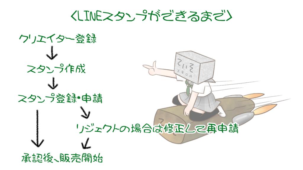 f:id:tokyo_ff:20180524004400p:plain