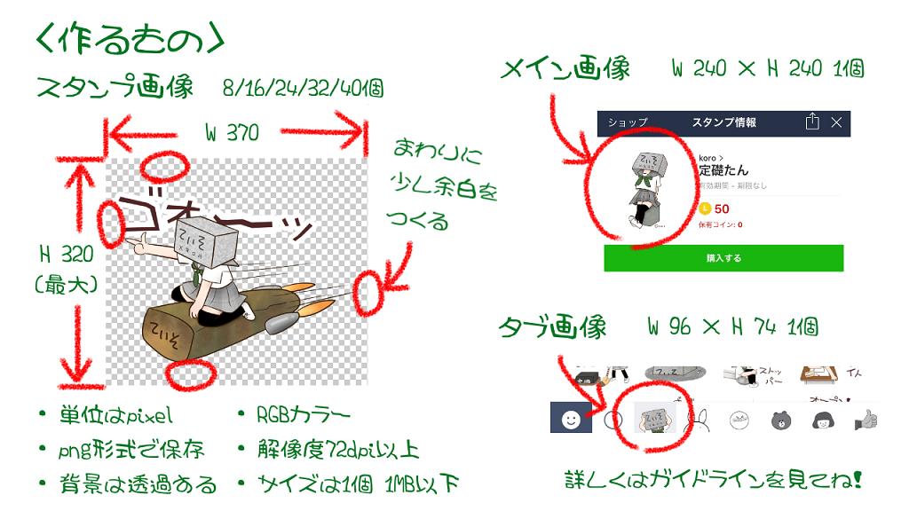 f:id:tokyo_ff:20180524010127p:plain