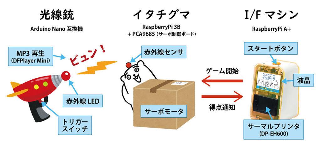 f:id:tokyo_ff:20190105033323j:plain