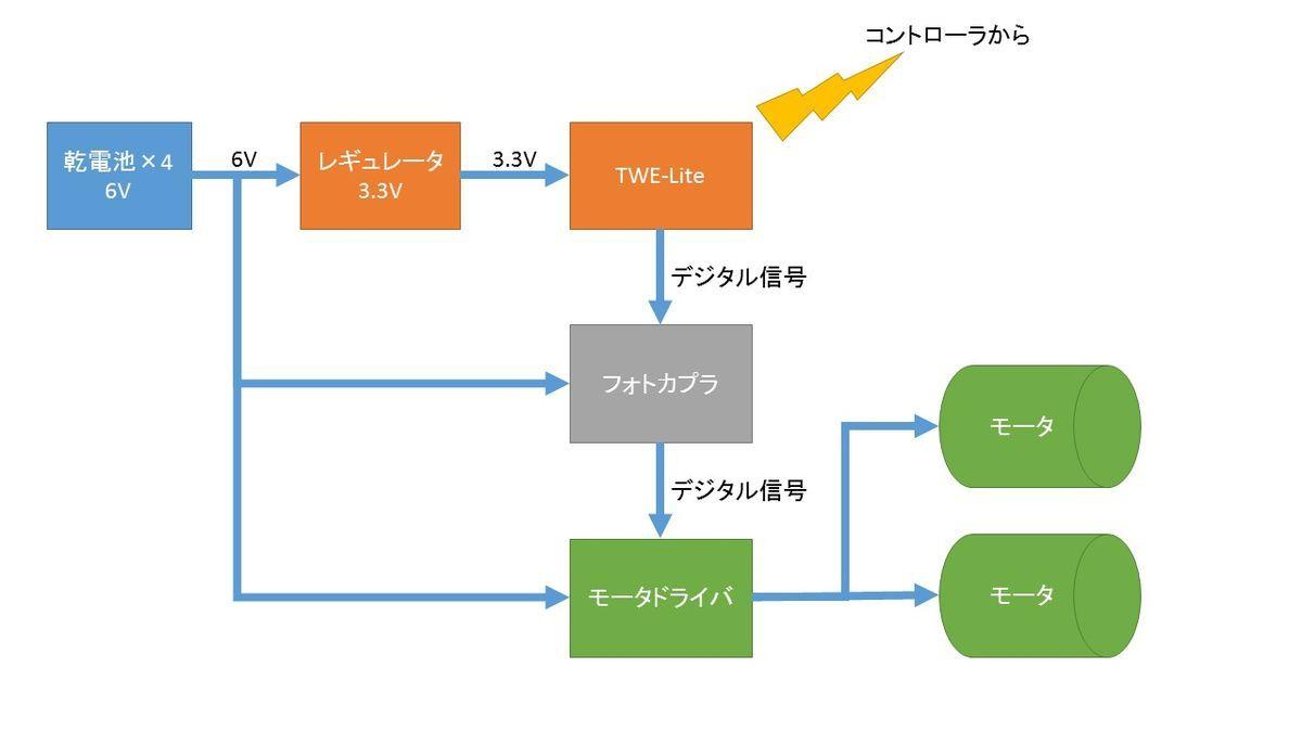 f:id:tokyo_ff:20190602213108j:plain