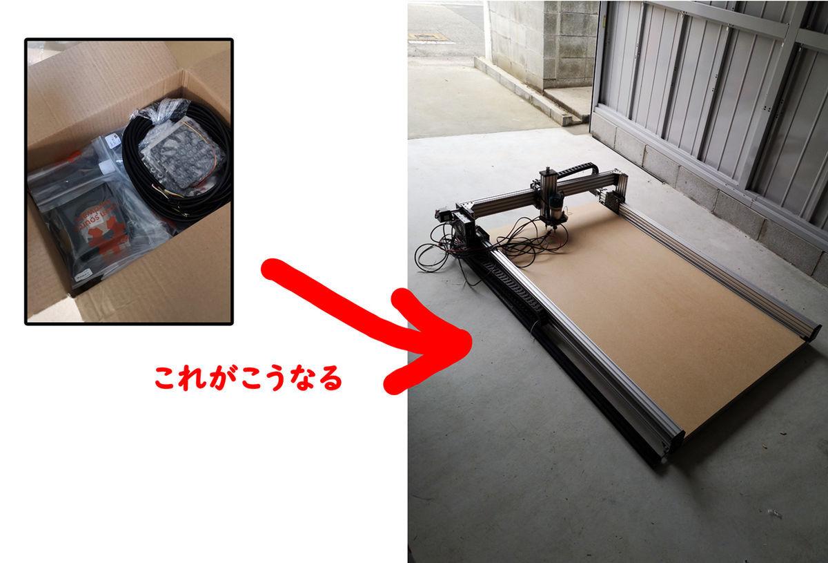 f:id:tokyo_ff:20190606214146j:plain
